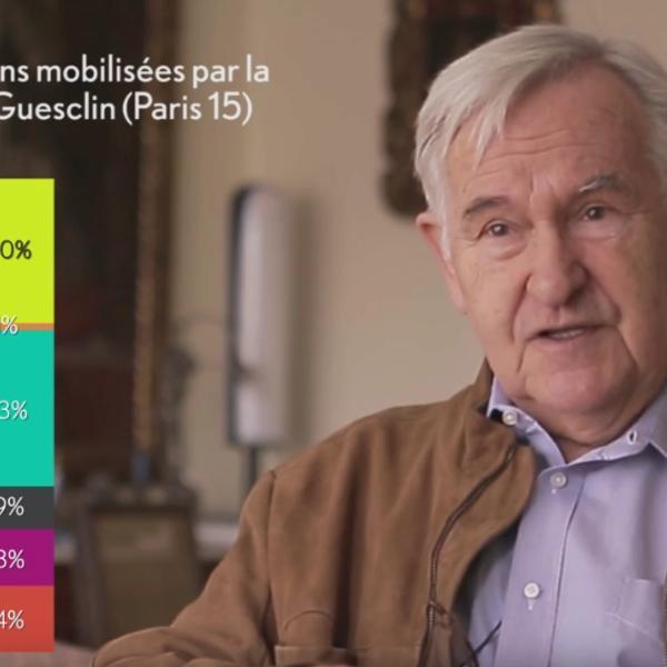 Vidéos du projet de rénovation énergétique copropriété Du Guesclin : les bénéfices, les professionnels, les aides financières