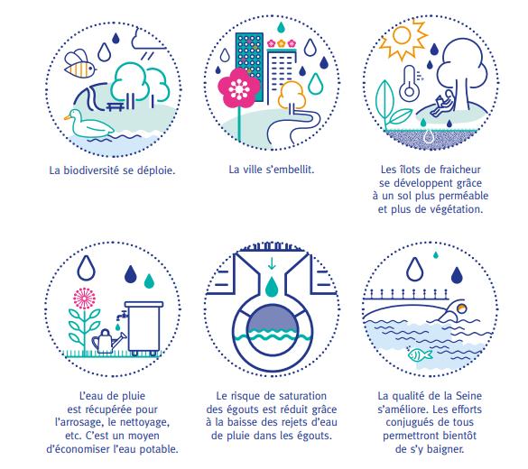 Plan ParisPluie